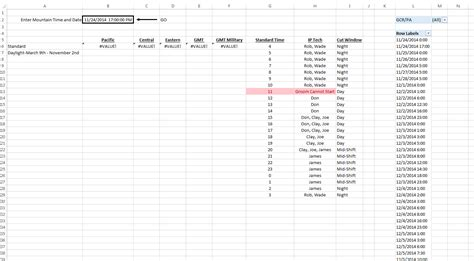 format excel row based on column value excel conditionally format one cell based on values in a