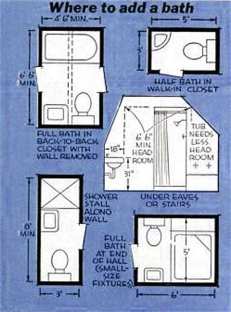 How To Add A Shower To A Small Bathroom How To Add A Bathroom