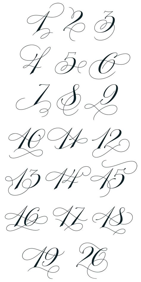 Best Tattoo Font Numbers | top 25 best number fonts ideas on pinterest chalkboard