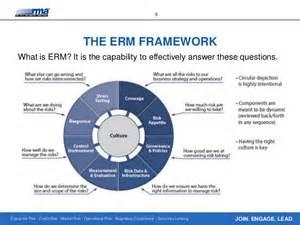 enterprise risk management framework template pictures to