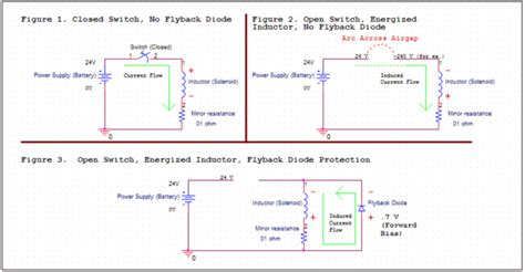 inductor back emf protection flyback diode