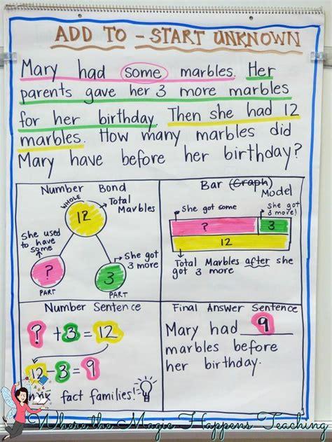 cool math scenarios and strategies books best 25 singapore math ideas on