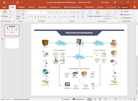 Kostenlose Flussdiagramm Beispiele für Word, PowerPoint