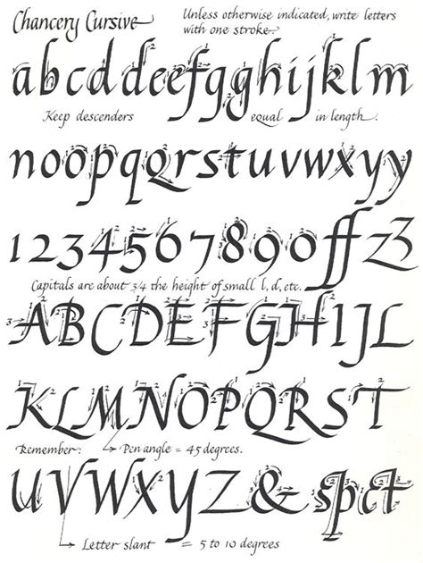 calligraphy template calligraphy alphabet template more about calligraphy