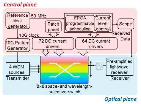 28 wiring diagram for split load jeffdoedesign