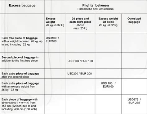 united excess baggage fees united excess baggage fees united baggage fees awesome