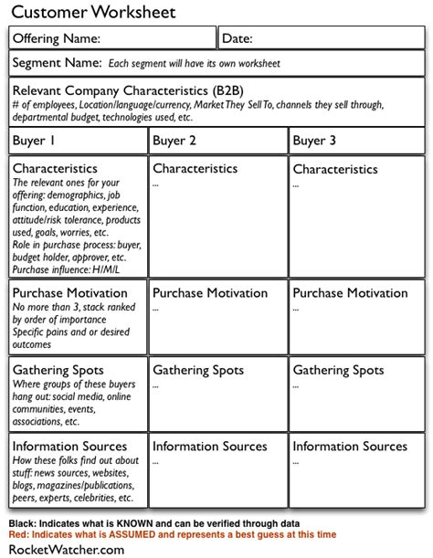 17 Best Images of Getting To Know You Worksheets For