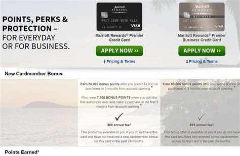 Marriot Mba Credit Requirement by Best Credit Cards For Points Free Stays The Lazy