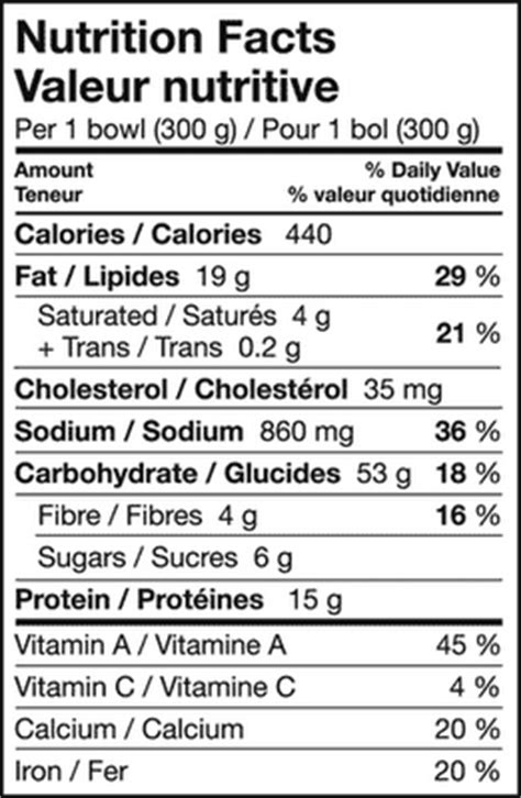 nutrition facts table template muhannad alsheikhly المشروبات والمرطبات