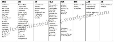 List Kosmetik Nyx nyx cosmetics in target australia product list price