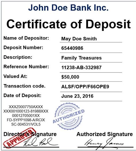 certificate of deposit template certificate of deposit definition and meaning market