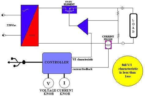 system testing diagram linear ac dc power supplies