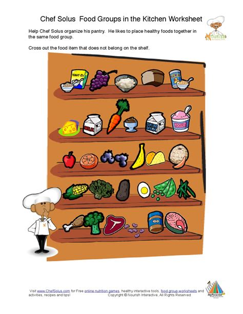 chef solus and explorers go grocery shopping in solusville kids food groups fun worksheet activities printable