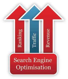 Singapore Search Engine Search Engine Optimization Services Singapore Web Design Software Development
