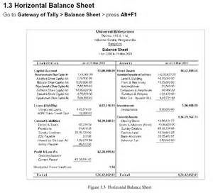 Balance Sheet Format In Tally by M A Audits Academi Sle Reports 1