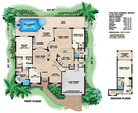 San Gabriel Mission Floor Plan | crestline california ca profile population maps real