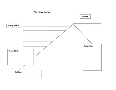 plot diagram template blank simple plot diagram www pixshark images