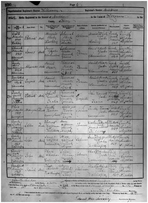 Manchester Birth Records Ancestry Of Some Branches Of The Prescott And Moul Families Source Page