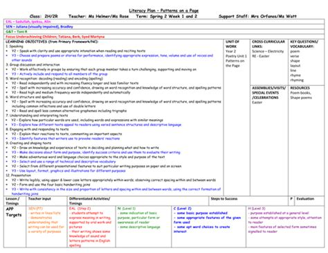 year 1 pattern and rhyme planning year 2 poetry patterns on a page by uk teaching