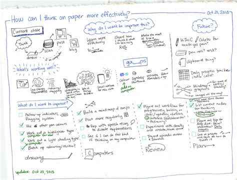 How To Make Paper Notes - the most of paper notes