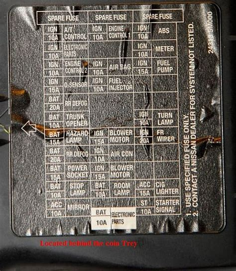 2005 nissan sentra fuse box diagram autos post