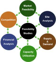 restaurant feasibility study template market feasibility consultants ground floor partners