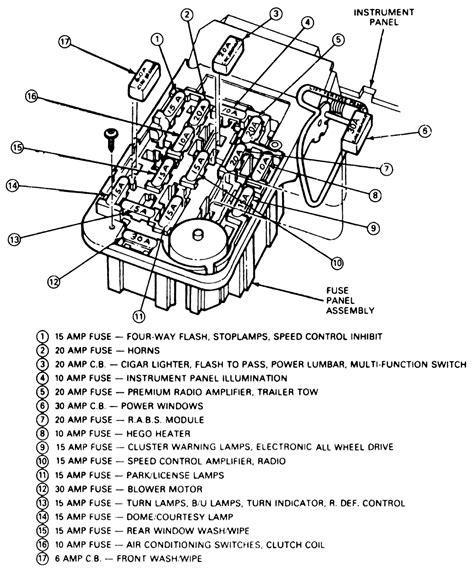 repair guides circuit protection fuses autozonecom