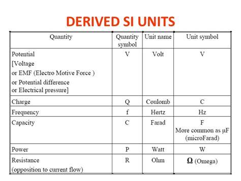 resistor si unit resistor unit of measurement 28 images resistor unit of measurement 28 images ohm s how
