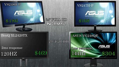 best 120hz monitor best 24 gaming monitors 2013 120hz gaming monitors