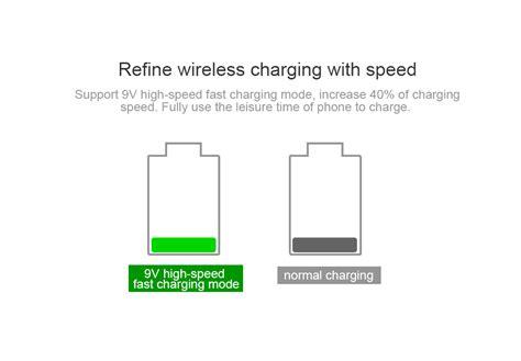 Jual Nillkin Magic Wireless Charging Receiver For Iphone 6 Plus jual nillkin magic disk iii wireless charger coklat