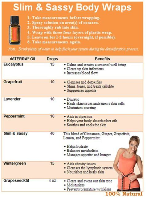 How To Use Change Detox Wrap by 1000 Ideas About Slimming Wraps On