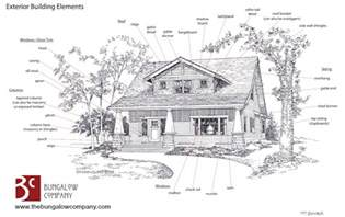 Craftsman Bungalow Exterior Building Elements Earth Homes Designs 15 On Earth Homes Designs