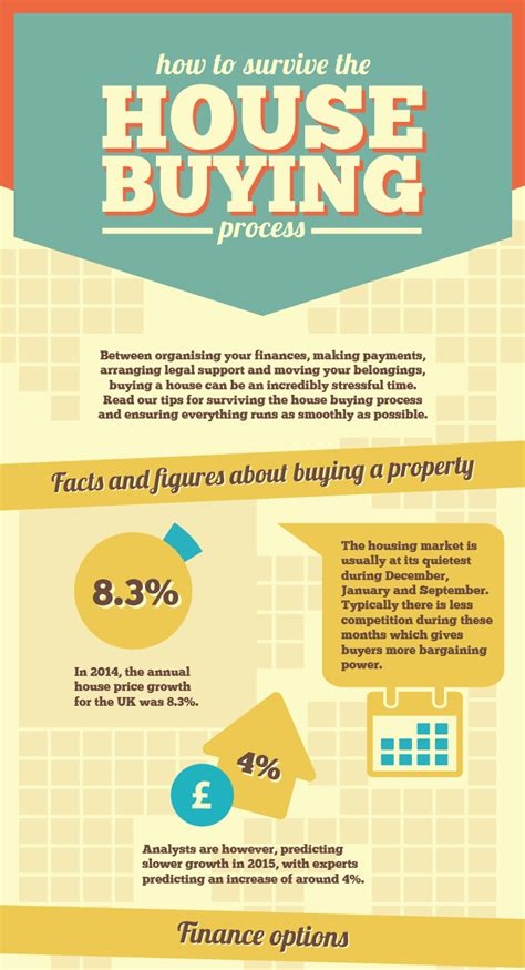 facts about buying a house how to survive the house buying process affirmative