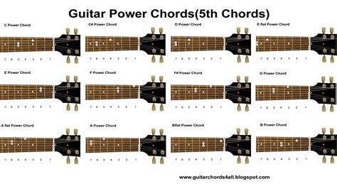 search results for power chords chart calendar 2015