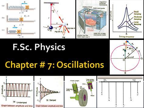 Chapter 7 F Sc Physics 1st Year Oscillations