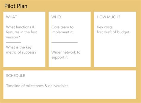 pilot project template pilot plan template for design reviews open lab
