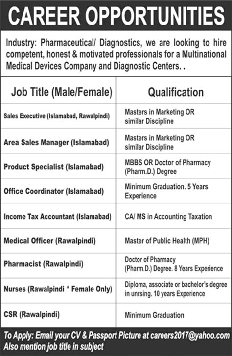Mba In Health Management In Islamabad by Pharmaceutical In Rawalpindi Islamabad 2017 Nurses