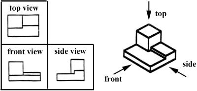 difference  orthographic projection  isometric projection quora