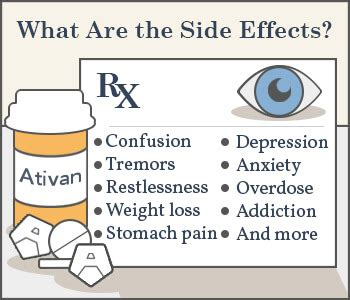 How To Detox From Lorazepam by Ativan Side Effects Overdose Weight Loss Risks Of