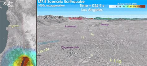 earthquake early warning system earthquake early warning systems save lives so why doesn