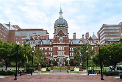 Best Schools For Mba Near Baltimore by How To Find Roommates Near By Baltimore Colleges