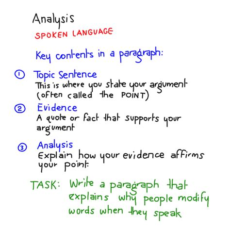 What Is A Analytical Essay by How To Write A What Is Analytical Writing Definition