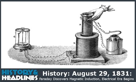 electromagnetic induction faraday history august 29 1831 faraday discovers magnetic induction electrical era begins history