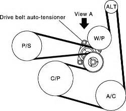 repair guides engine mechanical components accessory drive belts autozonecom