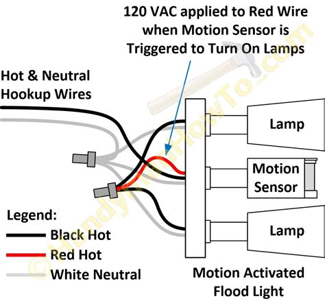 wiring diagram for motion sensor how to wire an insteon 2443 222 micro switch to a motion