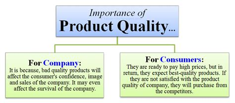 Mba Means Assurance Of by Image Gallery Product Quality