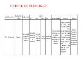 sensibilizac 243 n haccp