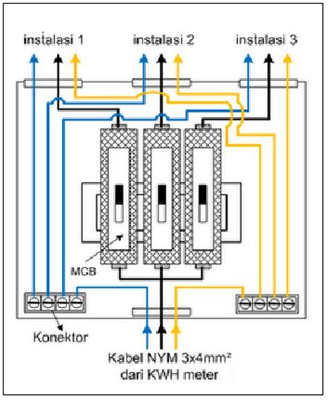 Kotak Fuse Box Presto Untuk 4 Grup Mcb Mini Circuit Breaker Cara Membagi Arus Dengan Box Mcb Pressto Kang Miftah