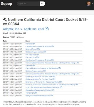 Pacer Federal Court Search Sqoop Sqoop Adds Federal Courts Detail Pages And Other Improvements