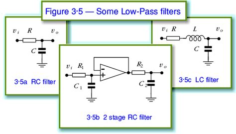 active low pass filter inductor inductors pass low frequencies 28 images active low pass filter inductor 28 images op low
